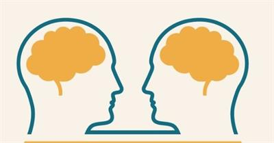 What is Behavioural Psychology